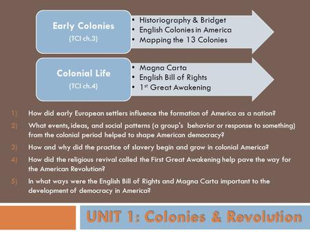 Historiography & Bridget English Colonies in America Mapping the 13 Colonies Early Colonies (TCI ch.3) Magna Carta English Bill of Rights 1 st Great Awakening.