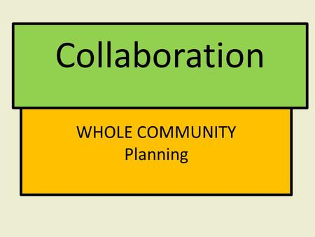 Collaboration WHOLE COMMUNITY Planning. Collaboration Defined As: an exchanging of information, altering activities, sharing resources and enhancing the.