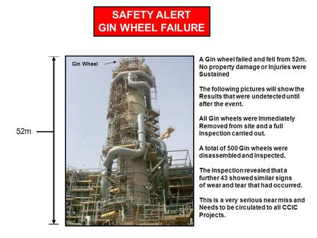 Safety Moment Dropped object - ppt video online download