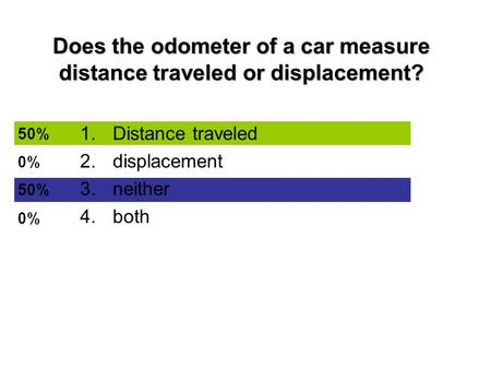 Does the odometer of a car measure distance traveled or displacement? 1.Distance traveled 2.displacement 3.neither 4.both.