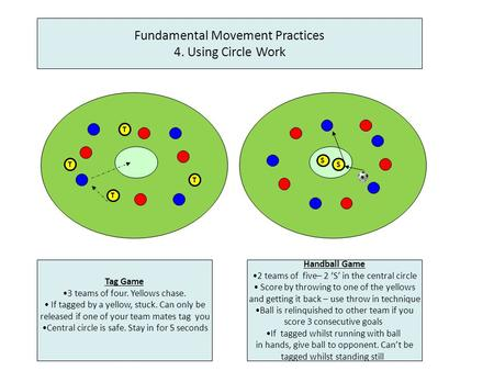 Fundamental Movement Practices 4. Using Circle Work Tag Game 3 teams of four. Yellows chase. If tagged by a yellow, stuck. Can only be released if one.