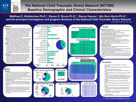The National Child Traumatic Stress Network (NCTSN) Baseline Demographic and Clinical Characteristics Matthew D. Kliethermes Ph.D. 1, Steven E. Bruce Ph.D.