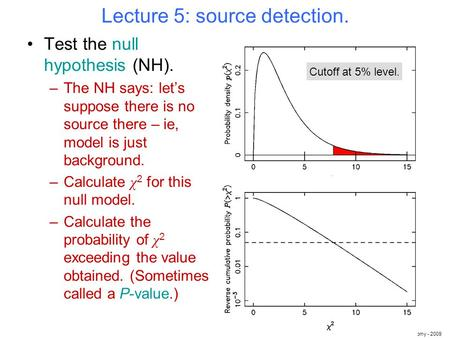 NASSP Masters 5003F - Computational Astronomy - 2009 Lecture 5: source detection. Test the null hypothesis (NH). –The NH says: let's suppose there is no.
