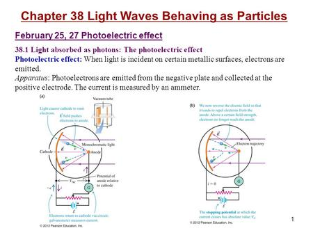1 Chapter 38 Light Waves Behaving as Particles February 25, 27 Photoelectric effect 38.1 Light absorbed as photons: The photoelectric effect Photoelectric.