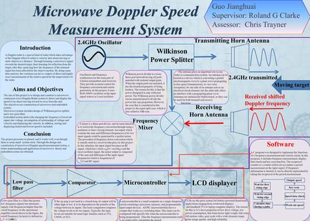 Microwave Doppler Speed Measurement System Guo Jianghuai Supervisor: Roland G Clarke Assessor: Chris Trayner Introduction A Doppler radar is a special.