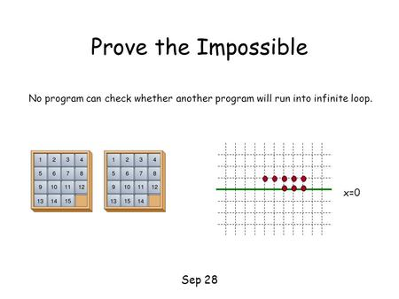 Prove the Impossible Sep 28 No program can check whether another program will run into infinite loop. x=0.