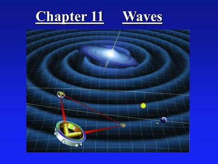 Chapter 11 Waves. Waves l A wave is a disturbance/oscillation generated from its source and travels over long distances. l A wave transports energy but.