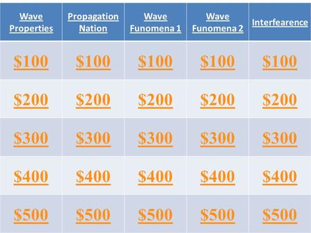Wave Properties Propagation Nation Wave Funomena 1 Wave Funomena 2 Interfearence $100 $200 $300 $400 $500.