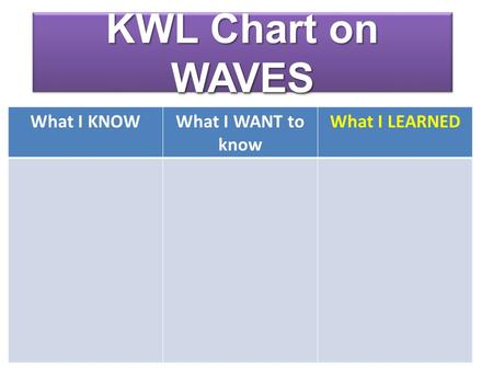 KWL Chart on WAVES What I KNOW What I WANT to know What I LEARNED.