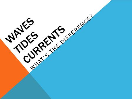 Waves Tides Currents What's the difference?.