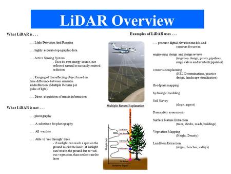 LiDAR Overview What LiDAR is...... Light Detection And Ranging... highly accurate topographic data... Active Sensing System - Uses its own energy source,