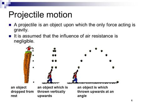 1 Projectile motion an object dropped from rest an object which is thrown vertically upwards an object is which thrown upwards at an angle A projectile.