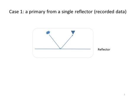 Case 1: a primary from a single reflector (recorded data) 1 Reflector.