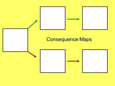 Consequence Maps. Child selects reinforcer (places it on the map with Velcro OR writes it) Selected reinforcer is then placed here if able to demonstrate.