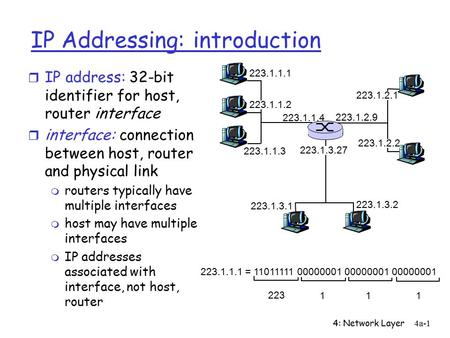4: Network Layer4a-1 IP Addressing: introduction r IP address: 32-bit identifier for host, router interface r interface: connection between host, router.