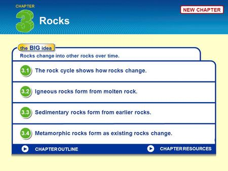Rocks 3.1 The rock cycle shows how rocks change. 3.2