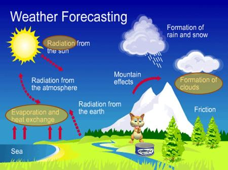 Meteorology is the study of weather, weather phenomena, and weather forecasting. It uses two kinds of observations: Qualitative: not based on numbers.