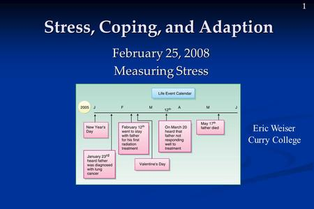 1 Stress, Coping, and Adaption February 25, 2008 Measuring Stress Curry College Eric Weiser.