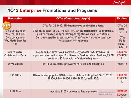 1 Avaya – Proprietary. Use pursuant to your signed agreement or Avaya policy. 1Q12 Enterprise Promotions and Programs PromotionOffer (Conditions Apply)Expires.