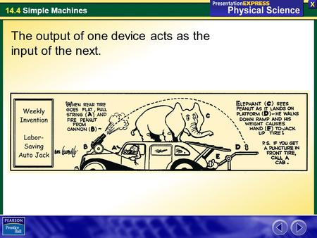 The output of one device acts as the input of the next.