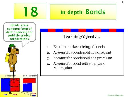 ©CourseCollege.com 1 18 In depth: Bonds Bonds are a common form of debt financing for publicly traded corporations Learning Objectives 1.Explain market.