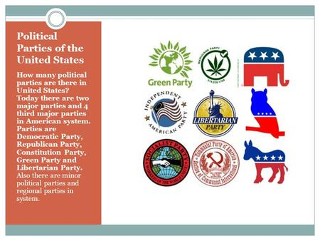 Political Parties of the United States