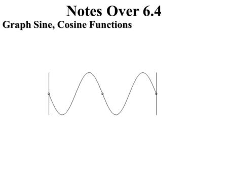 Notes Over 6.4 Graph Sine, Cosine Functions Notes Over 6.4 Graph Sine, Cosine, and Tangent Functions Equation of a Sine Function Amplitude Period Complete.