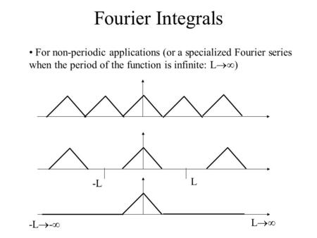 Fourier Integrals For non-periodic applications (or a specialized Fourier series when the period of the function is infinite: L  ) L -L L  -L  - 