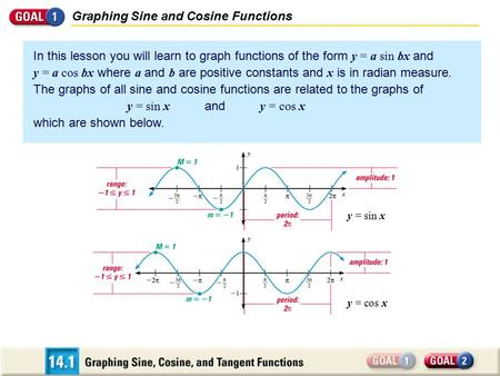 how to find vertical translation of unkown sine graph