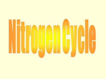 Living thing require nutrient cycles ( nitrogen cycle) because - Some organism ( decomposers) obtain energy from the break down of dead bodies and waste.