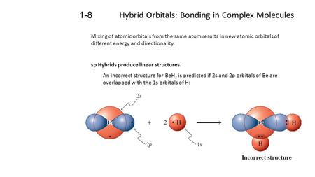 Hybrid Orbitals: Bonding in Complex Molecules 1-8 Mixing of atomic orbitals from the same atom results in new atomic orbitals of different energy and directionality.