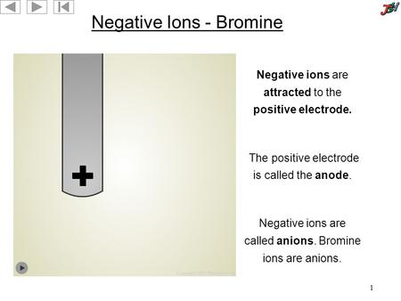 1 Negative Ions - Bromine Negative ions are attracted to the positive electrode. The positive electrode is called the anode. Negative ions are called anions.