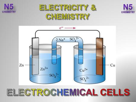 After completing this topic you should be able to : State electricity can be produced in a cell by connecting two different metals in solutions of their.
