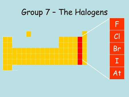 Group 7 – The Halogens F Cl Br I At. Properties of the Halogens F Cl Br I At Colour Green Orange Grey/black State Gas Liquid Solid Yellow BlackSolid Gas.