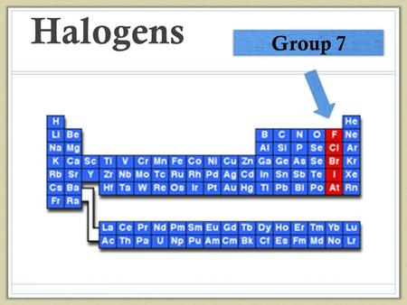 Halogens. Elements in the Halogen Group Group 7 Elements Similar reactions to with other elements because they all gain one electron. All react with.
