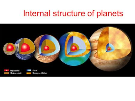 Internal structure of planets Internal structures of planets (not at scale). The three sub-families on the left are part of the terrestrial family. Giant.