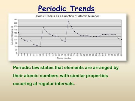 Periodic Trends Periodic law states that elements are arranged by their atomic numbers with similar properties occuring at regular intervals.