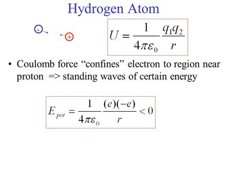 "Hydrogen Atom Coulomb force ""confines"" electron to region near proton => standing waves of certain energy + -"