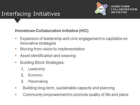 Interfacing Initiatives Hometown Collaboration Initiative (HCI)  Expansion of leadership and civic engagement to capitalize on innovative strategies 