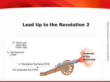 TEKS 8C: Calculate percent composition and empirical and molecular formulas. Lead Up to the Revolution 2.