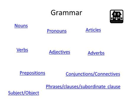 Grammar Nouns Articles Pronouns Verbs Adjectives Adverbs Prepositions