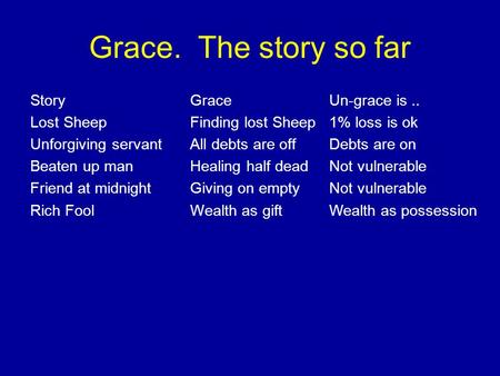 Grace. The story so far StoryGrace Lost SheepFinding lost Sheep Unforgiving servantAll debts are off Beaten up manHealing half dead Friend at midnightGiving.