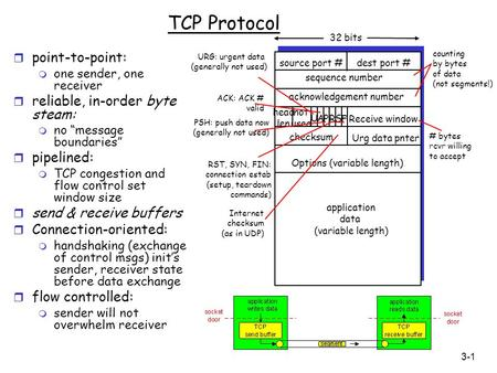 "3-1 TCP Protocol r point-to-point: m one sender, one receiver r reliable, in-order byte steam: m no ""message boundaries"" r pipelined: m TCP congestion."