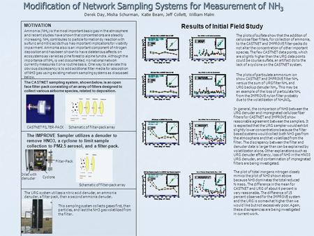 Modification of Network Sampling Systems for Measurement of NH 3 Derek Day, Misha Schurman, Katie Beam, Jeff Collett, William Malm MOTIVATION Ammonia (NH.