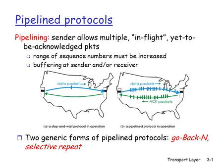"Transport Layer3-1 Pipelined protocols Pipelining: sender allows multiple, ""in-flight"", yet-to- be-acknowledged pkts m range of sequence numbers must be."