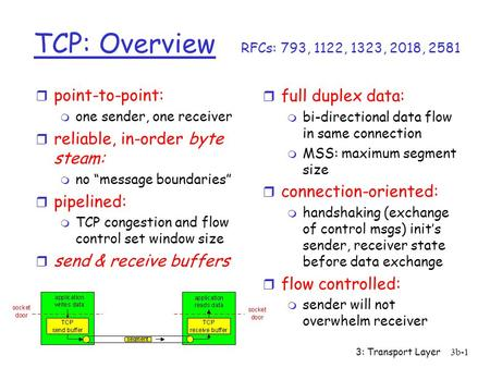 3: Transport Layer3b-1 TCP: Overview RFCs: 793, 1122, 1323, 2018, 2581 r full duplex data: m bi-directional data flow in same connection m MSS: maximum.