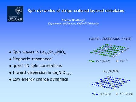 Spin dynamics of stripe-ordered layered nickelates Andrew Boothroyd Department of Physics, Oxford University Ni 2+ (S=1) Ni 3+ (S=1/2) Cu 2+ (S=1/2) Cu.