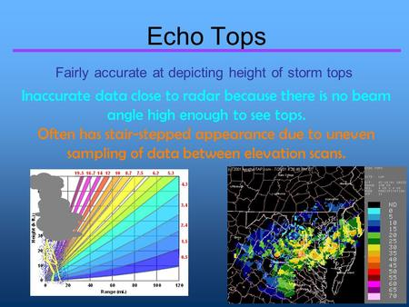 Echo Tops Fairly accurate at depicting height of storm tops Inaccurate data close to radar because there is no beam angle high enough to see tops. Often.