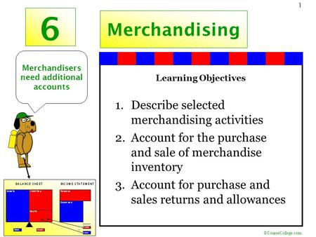 ©CourseCollege.com 1 6 Merchandising Learning Objectives 1.Describe selected merchandising activities 2.Account for the purchase and sale of merchandise.