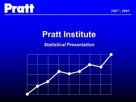 1887 - 2005 Pratt Institute Statistical Presentation.